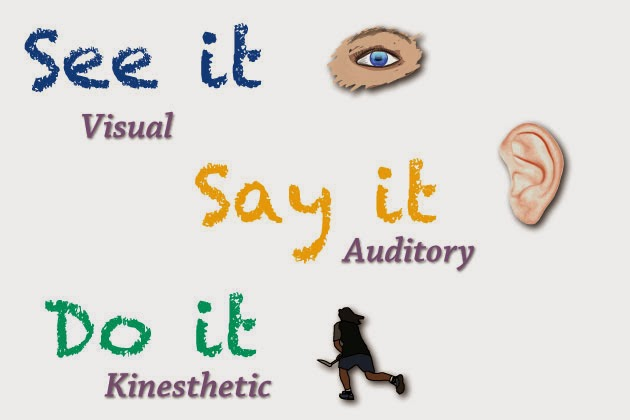 Visual, Auditory, and Kinesthetic Learning Styles (VAK)