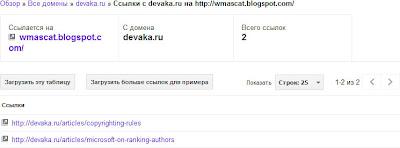 проиндексированные поисковой системой Google ссылки с блога Devaka.ru по данным Google инструменты для веб-мастеров