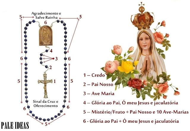 http://precantur.blogspot.com.br/p/santo-terco.html