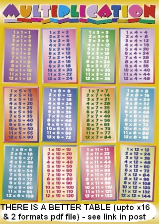 Number Names Worksheets : 16 times table ~ Free Printable ...