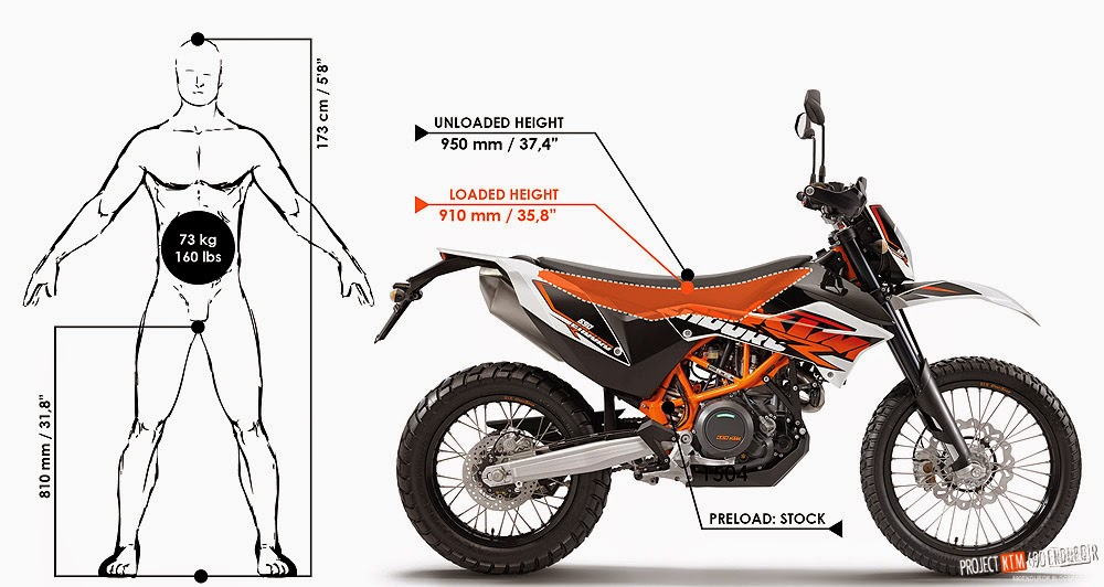 nuda 900r how to get to rear suspension adjustment