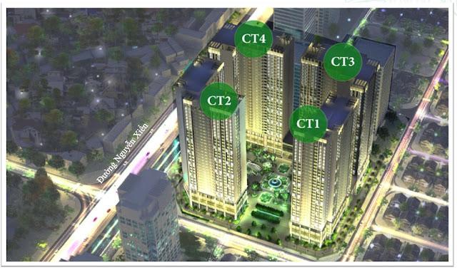 Phối cảnh tổng thể dự án Eco Green City