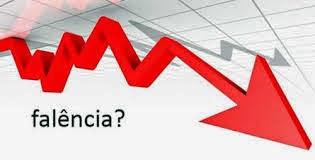Por que vem a falência das Empresas