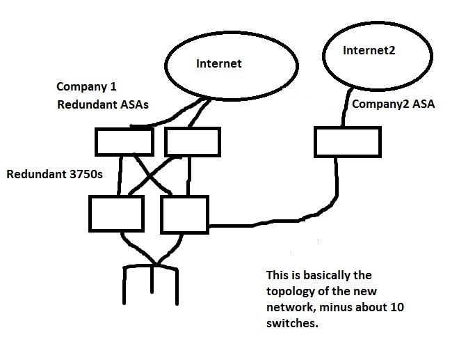 Network Fun!!! -- A Security/Network Engineer's Blog: Cant add route on