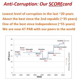 http://3.bp.blogspot.com/-KmiQhQbnLp4/VNzNOKri5YI/AAAAAAAAA4M/1Xedtx_hXRo/s280/Corruption.png