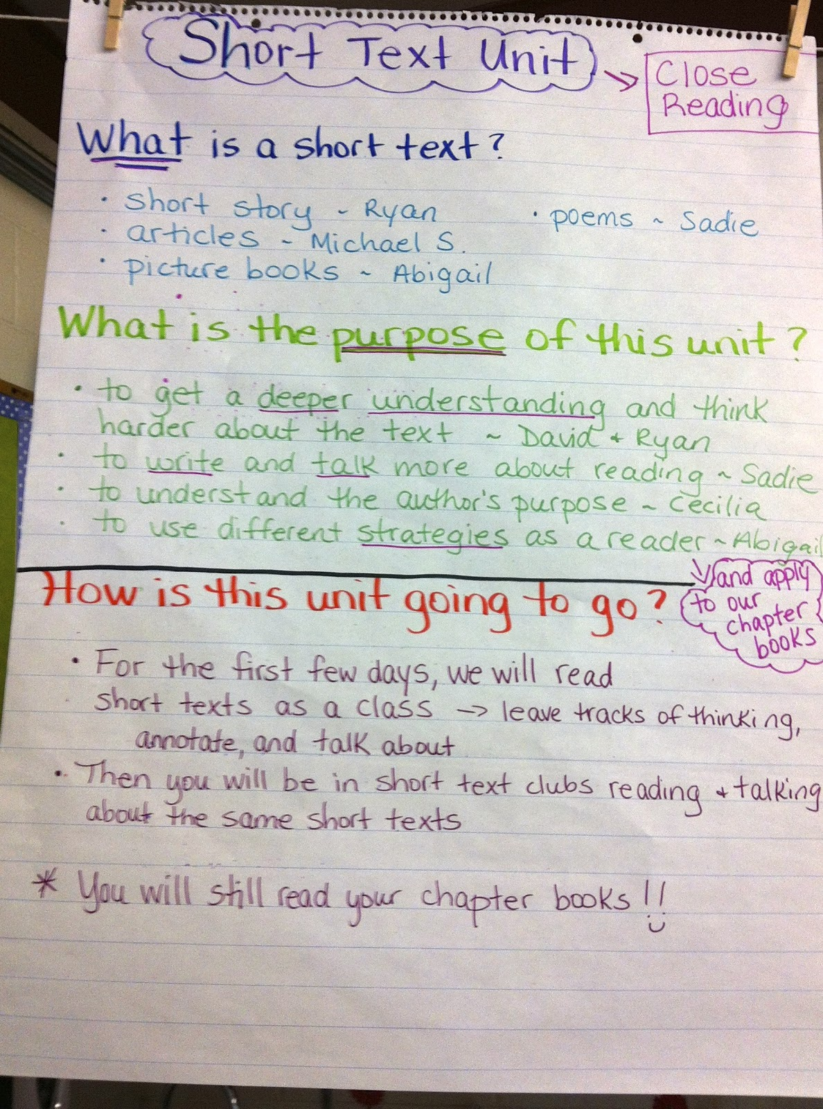 two reflective teachers close reading and literary essay unit for each unit we also keep track of all of our teaching points for each mini lesson so we can continue to refer to them use the chart as a resource during