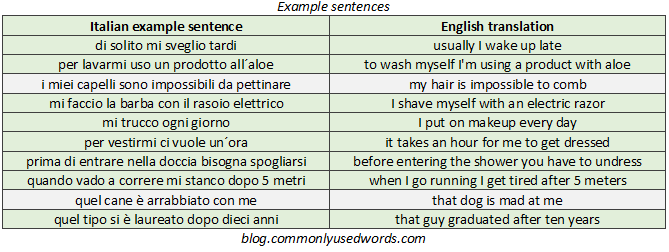 italian verbs list with english translation pdf
