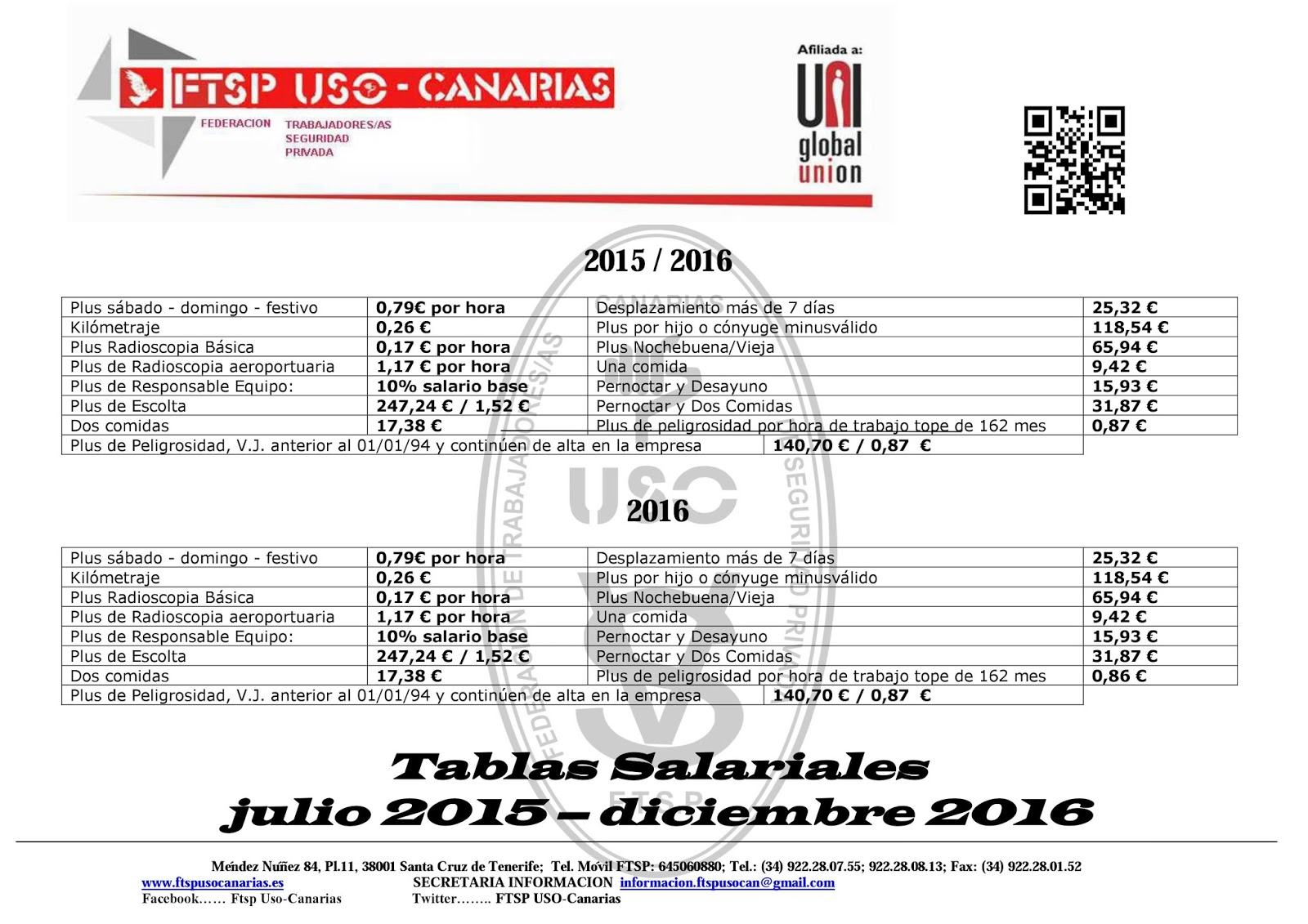 Tablas salariales 2015 2016 convenio colectivo de la ccoo for Convenio ingenierias y oficinas tecnicas 2016