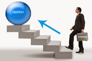 Como saber negociar alcanzar el éxito