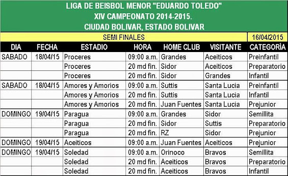 Liga Eduardo Toledo (Ciudad Bolívar)