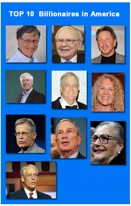 The 10 Billionaires in America from List Forbes 400