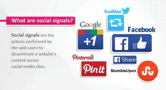 How To Boost Your Social Signals - #infographic