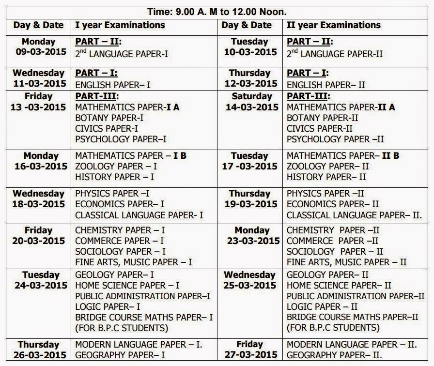 TS IPE 2015 Time Table