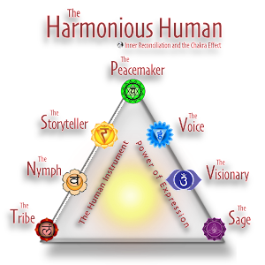 Harmonious Human E-Course