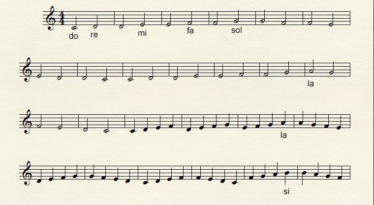 Teoria musicale lezione n 1 nero carbone for Facile creatore di piano