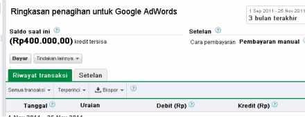 cara menggunakan kupon gratis google adword