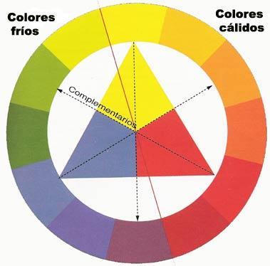 Divas del maquillaje correctores seg n el color de lo - Colores que combinan con verde ...
