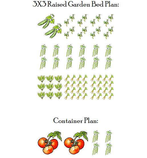 Vegetable bed construction woodideas for Vegetable bed planner