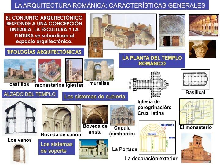 todo sobre arquitectura pdf profesor de historia geograf a y arte arte rom nico