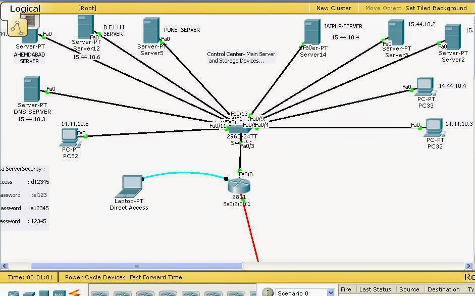 networking projects packet tracer