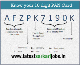 Pan Card Number