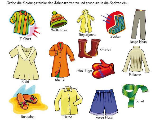 Уроки нем языка по теме одежда