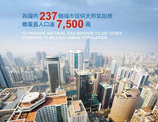 中國燃氣 384 接駁人口增至7550萬人