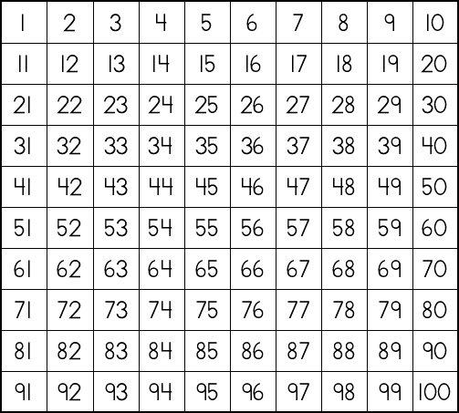 Bright image throughout printable number chart