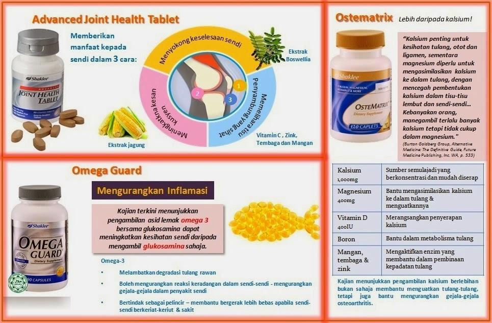 manfaat set sendi shaklee untuk merawat sakit sendi.