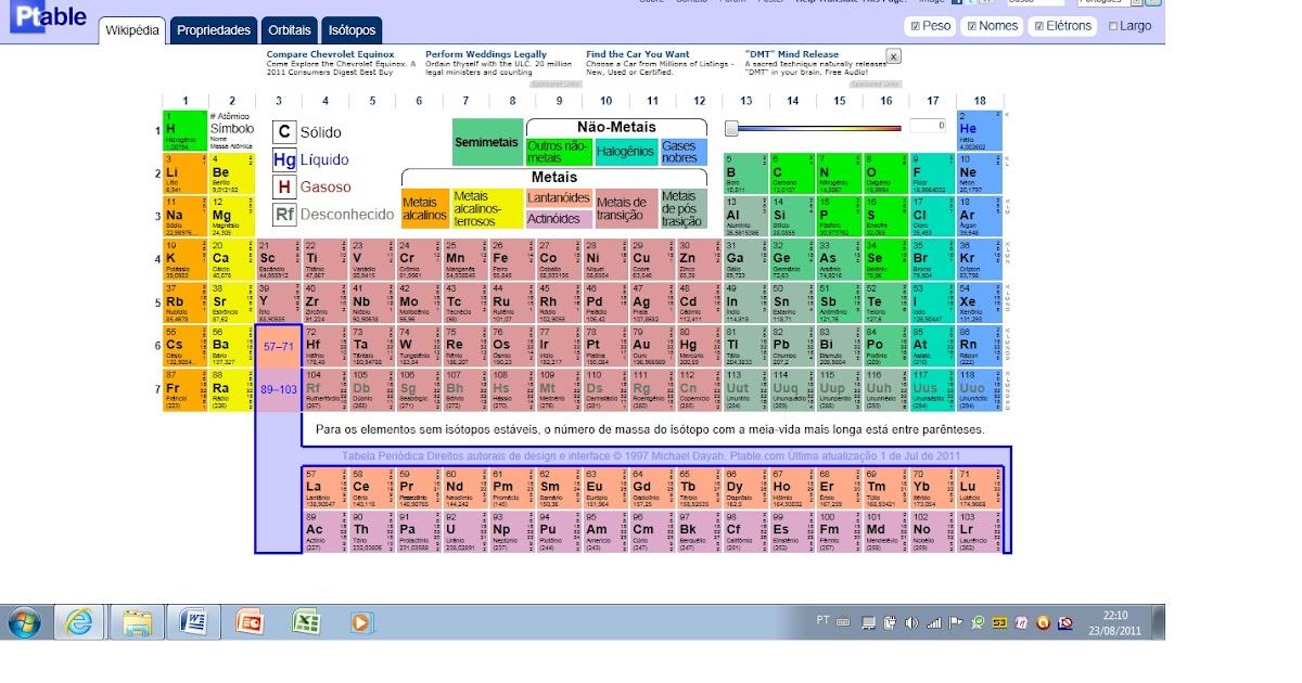 Qu mica 1a s rie prof luciane tabela peri dica interativa for Ptable tabela periodica