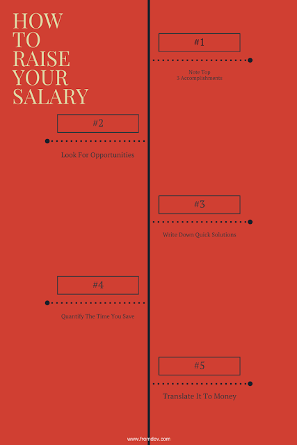 how to ask for a salary increase