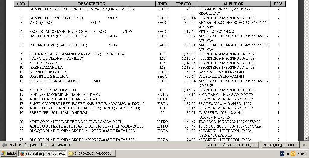 indice de precios de materiales de construccion: