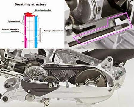 keunggulan teknologi eSP Honda