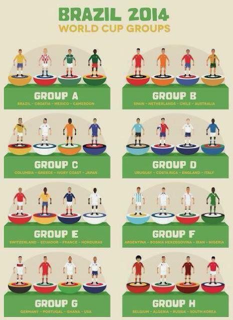 Coupe du monde au Brésil Brazil2014