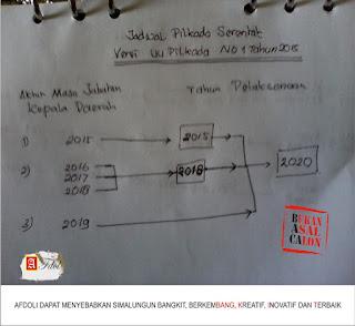 Jadwal Pilkada serentak sesuai UU Pilkada Nomor 1 Tahun 2015 Sikap afdol untuk Indonesia baru