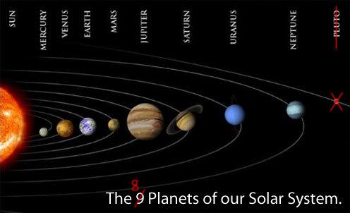 Planet Planet Tata Surya Guraruguraru