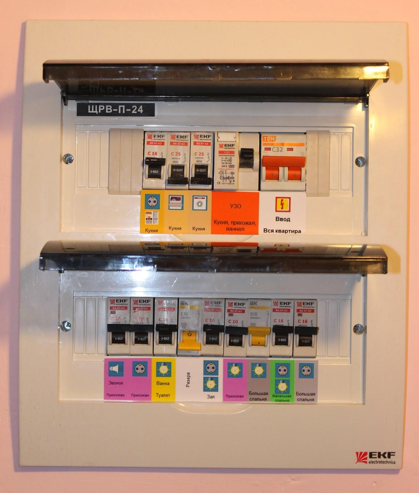 маркировка автоматов защиты