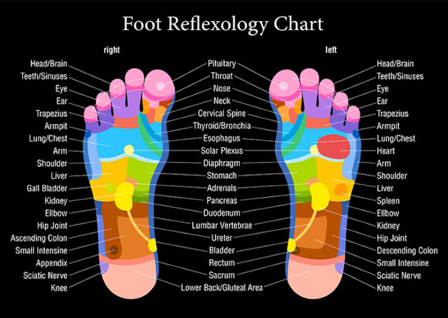 Here's What Happens When You Touch These Pressure Points On Your Feet