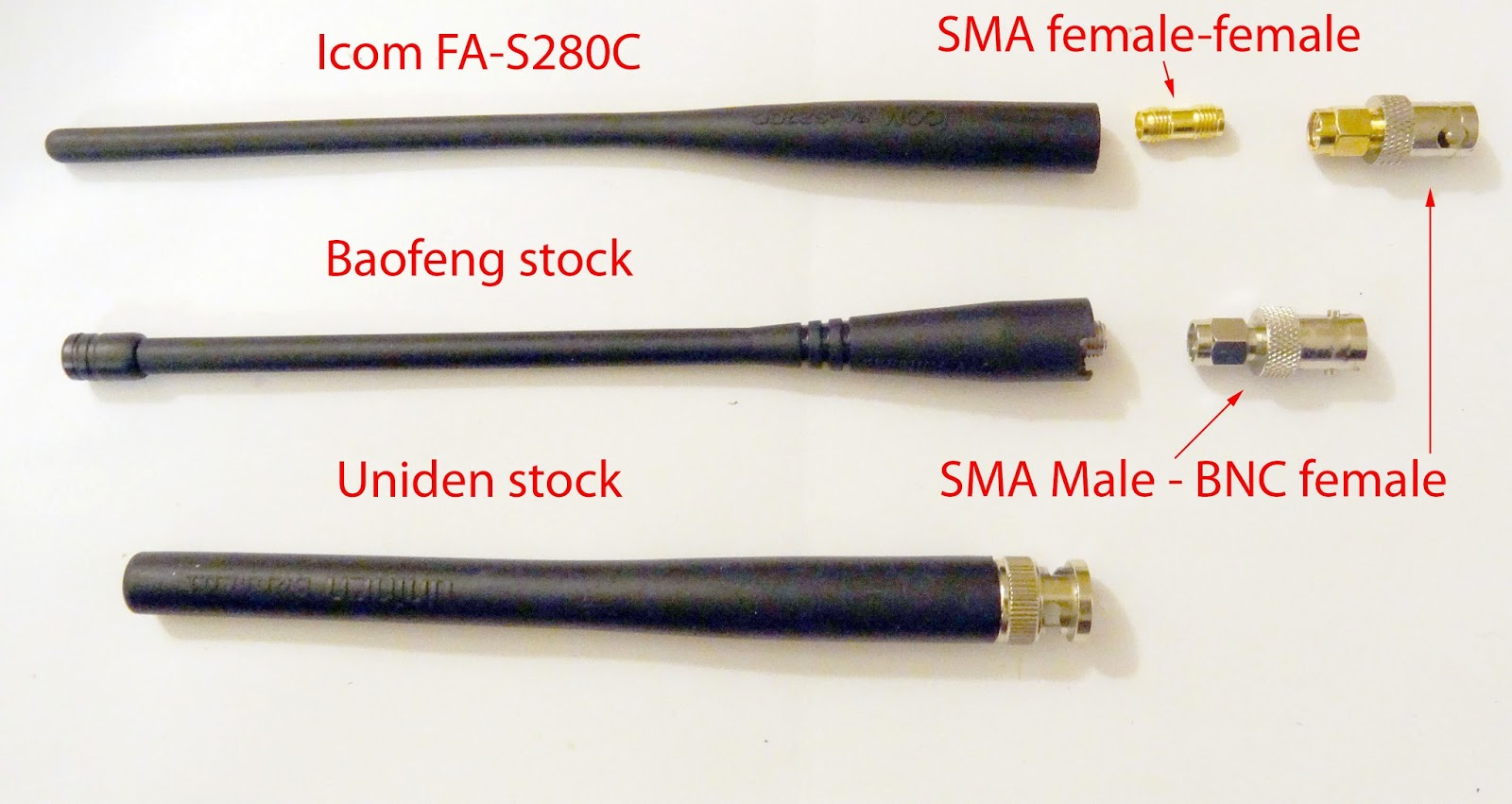 Monopole, Dipole, Radials, AIS, Rubber Ducky, Handheld antenna, performance, comparison, sdrformariners, test, review, evaluation, aerial, marine, beginner