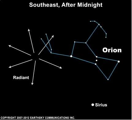 Lihat Hujan Meteor Orionid Malam Ini