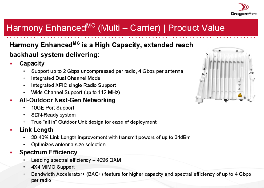 Dragonwave Introduced Its Harmony Enhanced Mc An Ultra High Capacity Multi Service Microwave System Operating In The 6 42 Ghz Spectrum Bands That Provides
