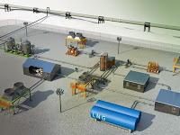 Industri Pencairan Gas Alam Skala Kecil (Mini LNG)