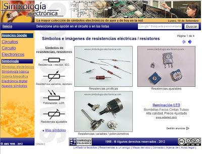 Galería fotográfica de componentes eléctricos y electrónicos