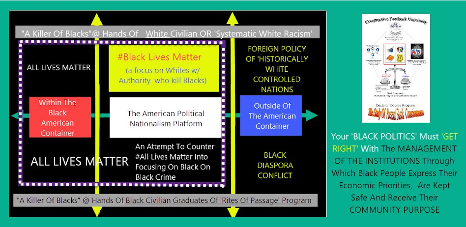 Politics, Priorities, Psychology and Hope  <u>WITHIN The Black Community</u>