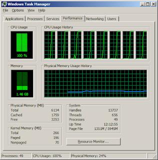 cara menurunkan CPU Usage di taskmanager