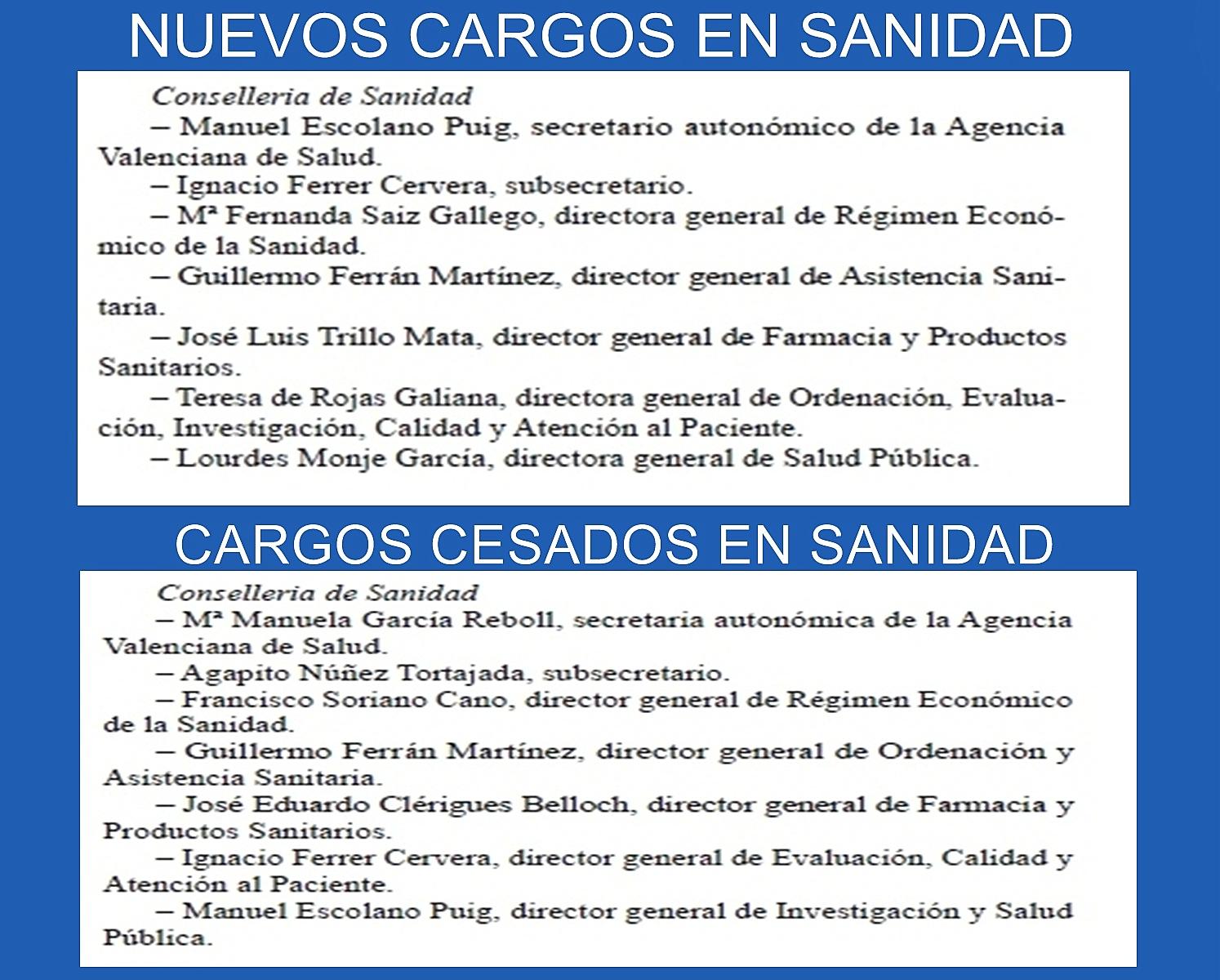 ... EN LOS HOSPITALES POR LA MALA GESTION DE LA CONSELLERIA DE SANIDAD