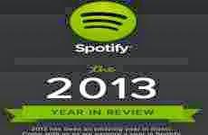 Spotify dió a conocer cuales fueron las canciones e intérpretes más escuchados en 2013