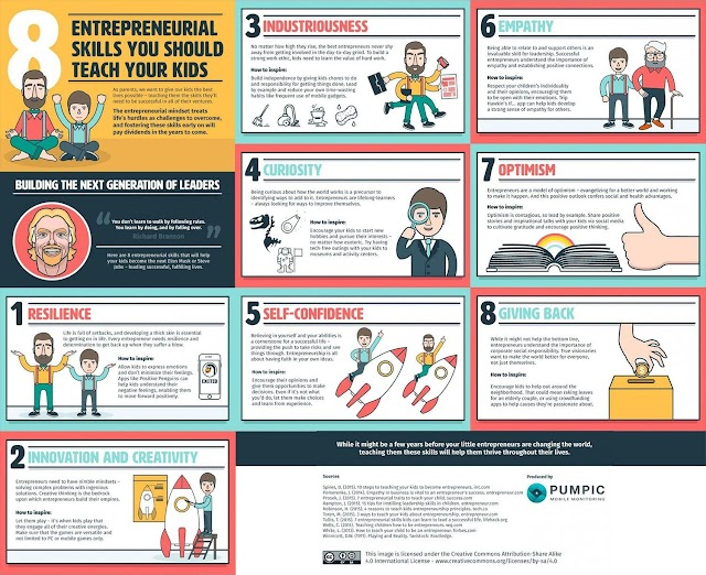 8 #entrepreneurial #skills you should teach your kids