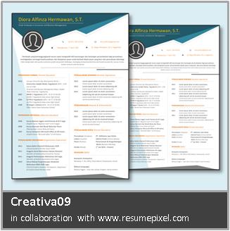 Desain CV Kreatif: Contoh CV Bahasa Inggris