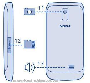 Nokia Asha 309 Layout 2
